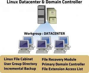 server-linux-datacenter