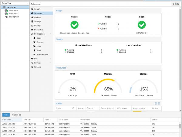 Mini Data center Dengan Proxmox